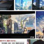 映画「君の名は」~だけじゃない。新海誠作品は中国で人気だそうです。